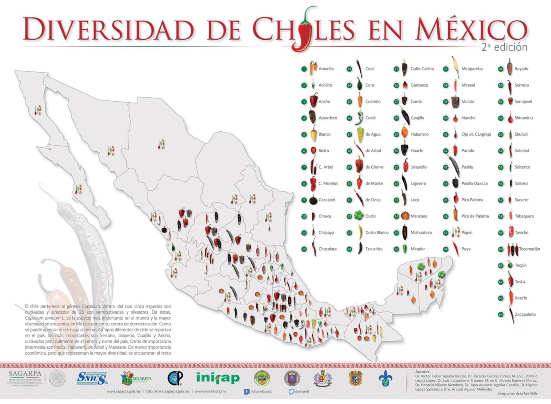 mapa-diversidad-de-chiles