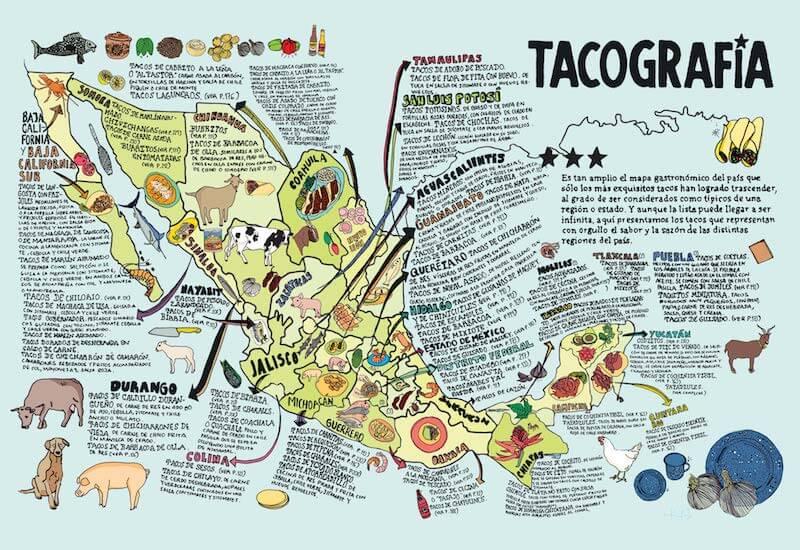 tacografia-tipos-de-tacos-en-mexico-1