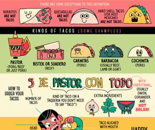 Wszystko, co chcielibyście wiedzieć o tacos...